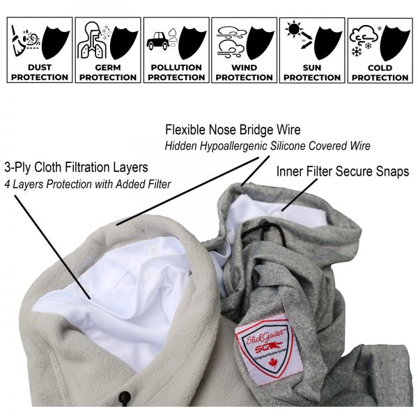 Slick Gaiter Multi Layered Neck Gaiter with Anti Fogging Secure Fit Nose Bridge Wire and Adjustable Bungee Straps for Comfortable Wear